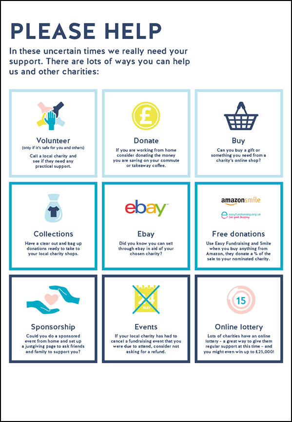 Image of a poster showing nine ways to support charities. Includes donating, volunteering and buying.